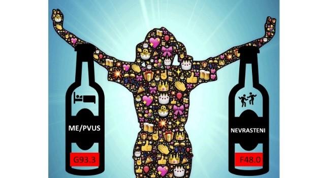 SS; vinflasker; ME vs nevrasteni